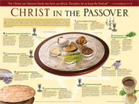 Chart: Christ In The Passover (LAMINATED)
