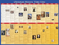 Chart: Christian History Time Line Laminated