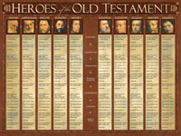 Chart: Heroes of the Old Testament (Laminated)