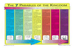 Chart 7 Parables of the Kingdom