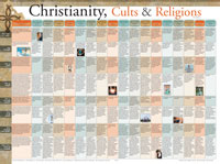Chart: Christianity, Cults & Religions (Laminated)