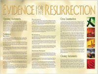 Chart: Evidence for the Resurrection (Laminated)