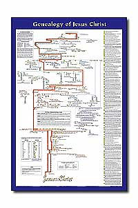 Genealogy of jesus the xl laminated